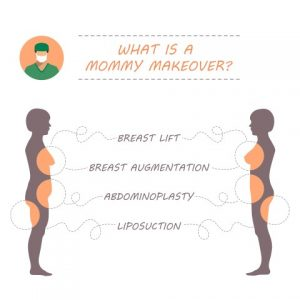 Combination Plastic Surgery to Save You Time and Money